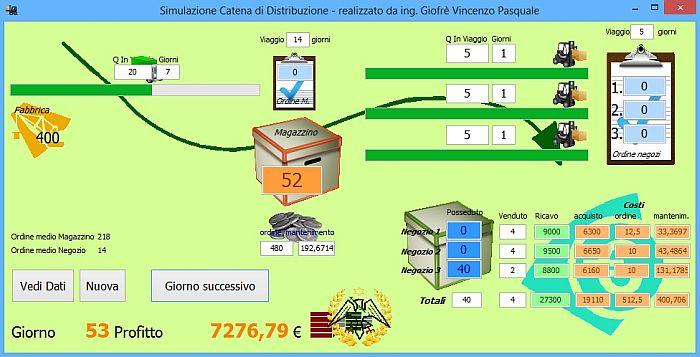 catena_distribuzione_2